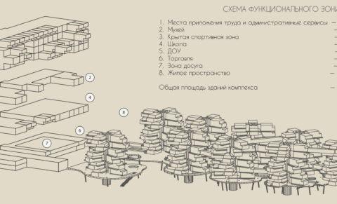 ЖК_Модуль-16_006